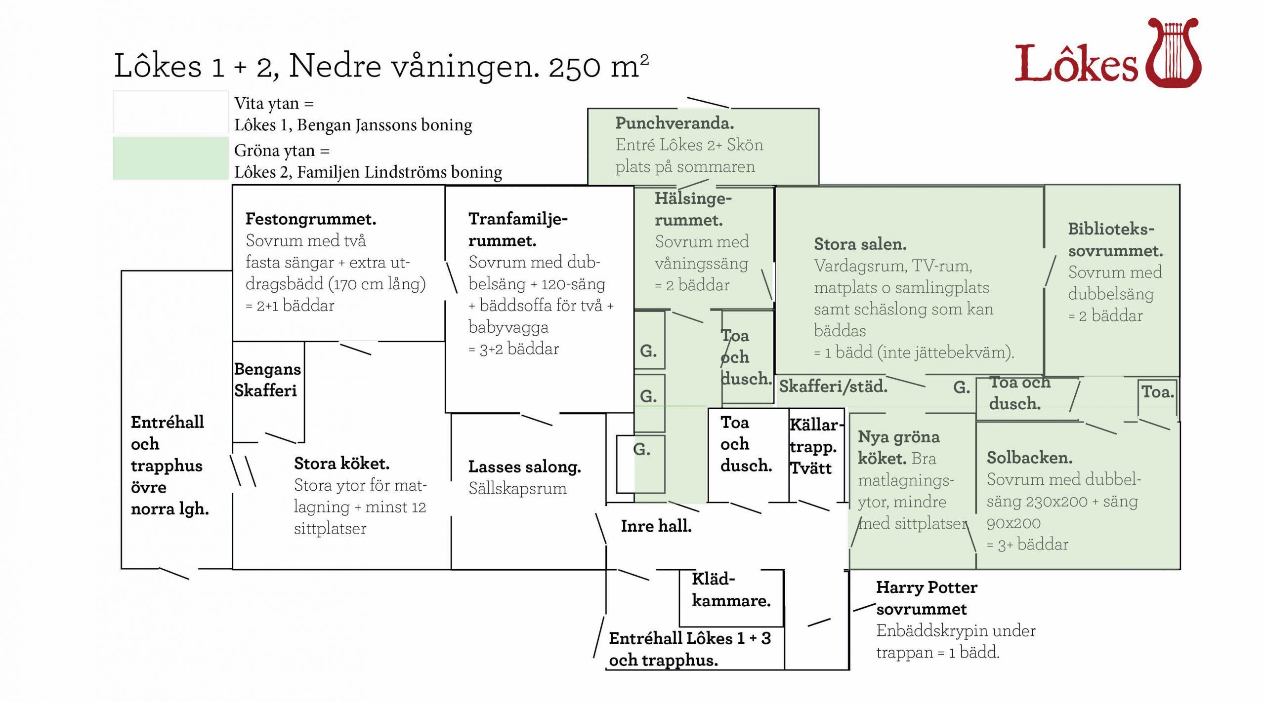 Planritningar Lôkes Hälsingegård Järvsö